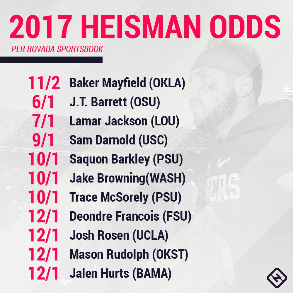 2017 Heisman Odds