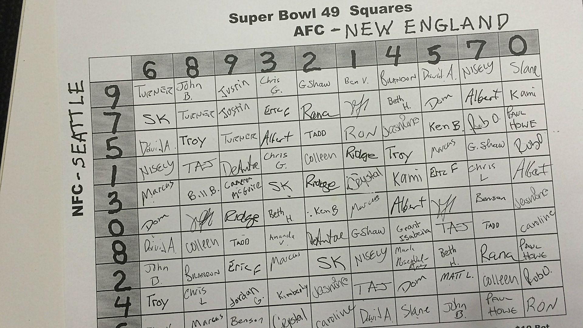 superbowl pool charts