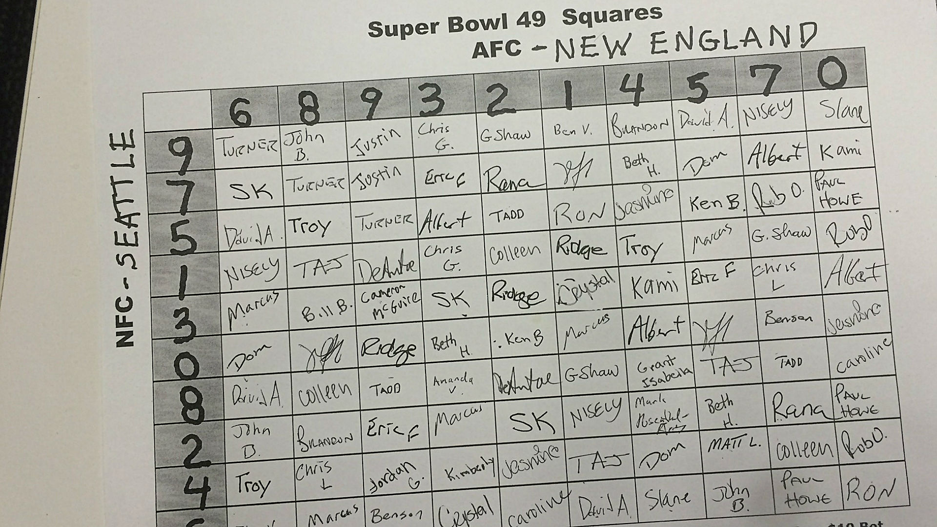 odds of winning football squares nfl todays games