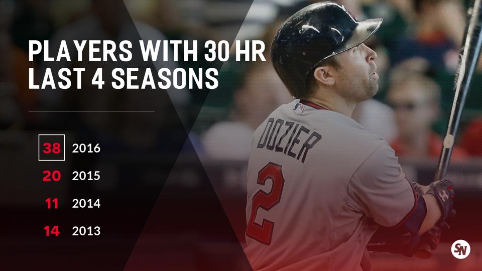 30 HR seasons last 4 years