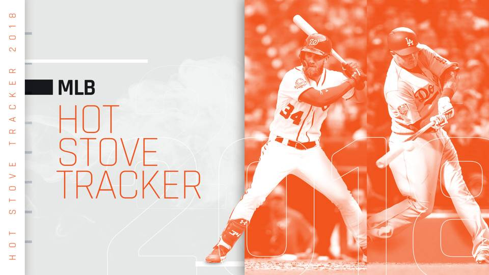 Mlb Free Agency Tracker Tracking Analyzing Free Agent Signings