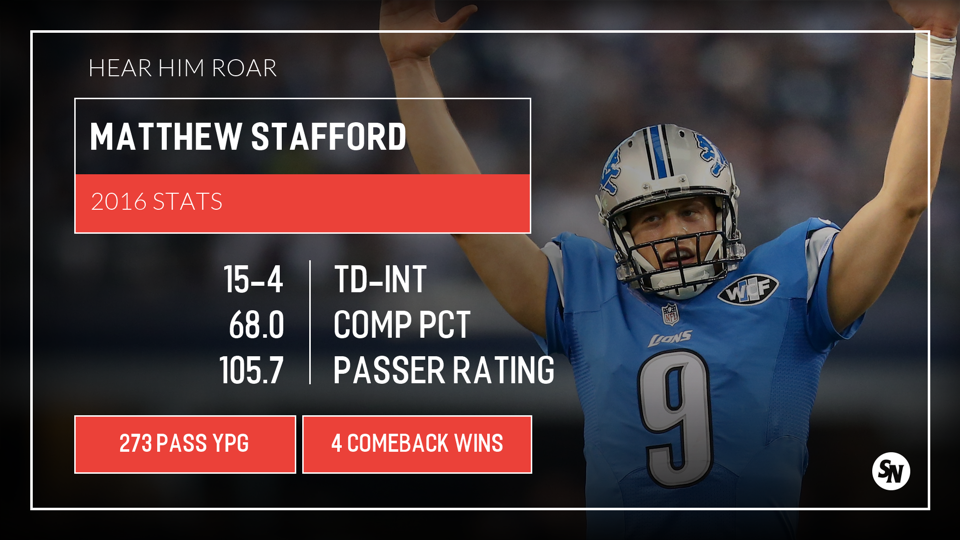 Stafford 2016 stats