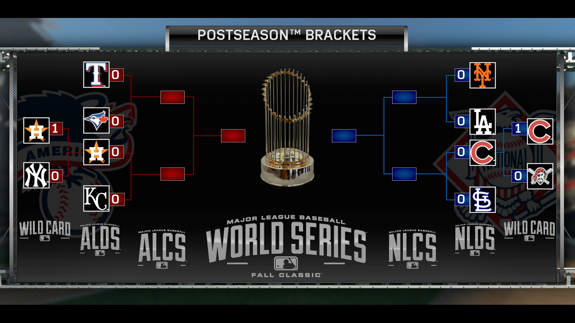predicting all four division series with 'mlb 15: the show