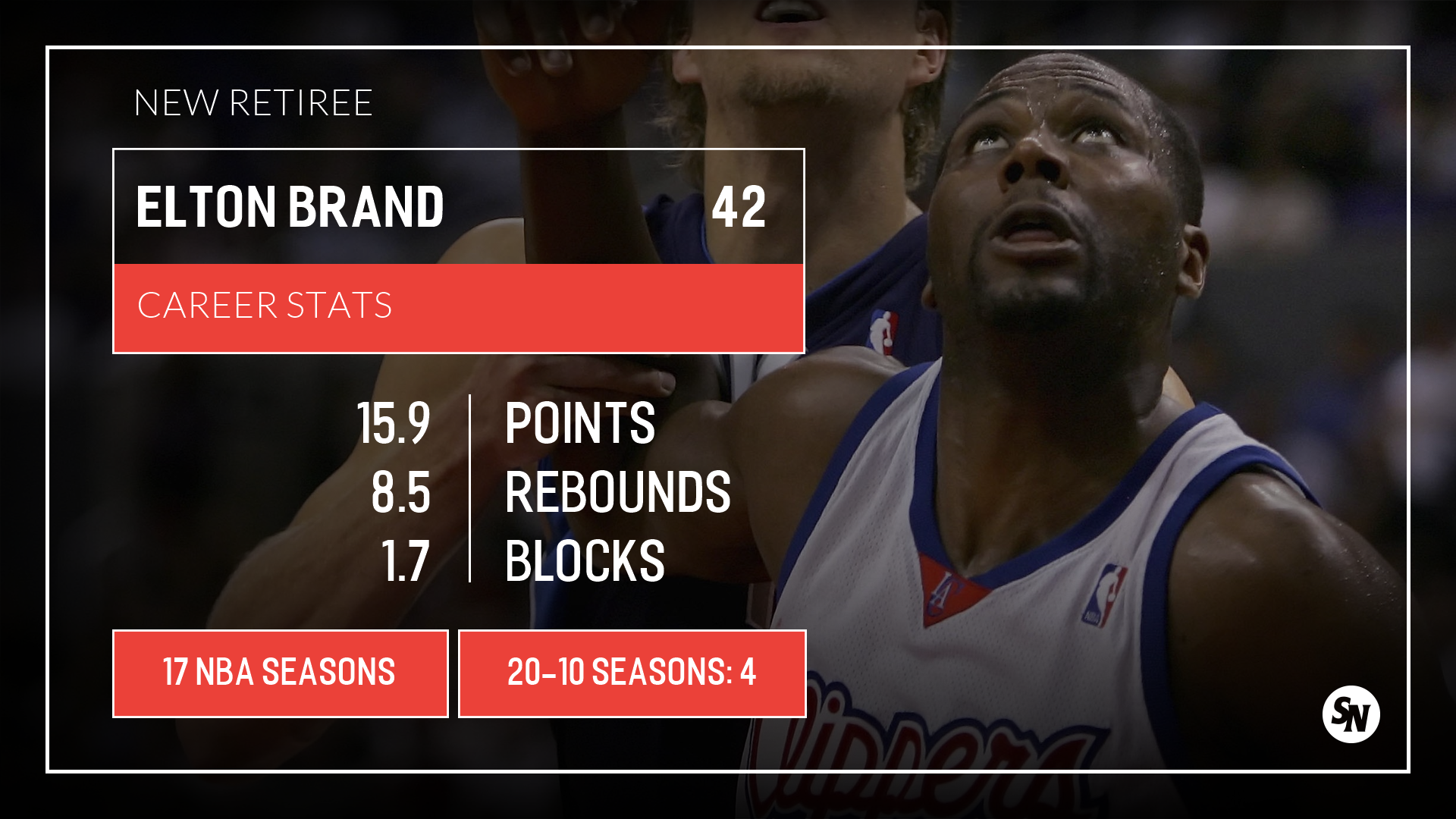 Appreciate Elton Brand for doing things rarely seen for a player