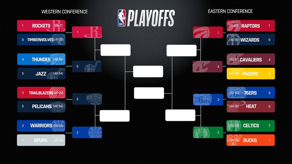 Image result for 2018 nba playoff bracket