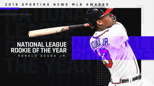 bd74acacc Braves' Ronald Acuna voted Sporting News NL Rookie of the Year