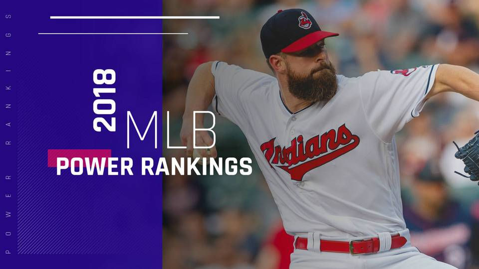 mlb-power-rankings-kluber-080618-ftr-getty.jpg