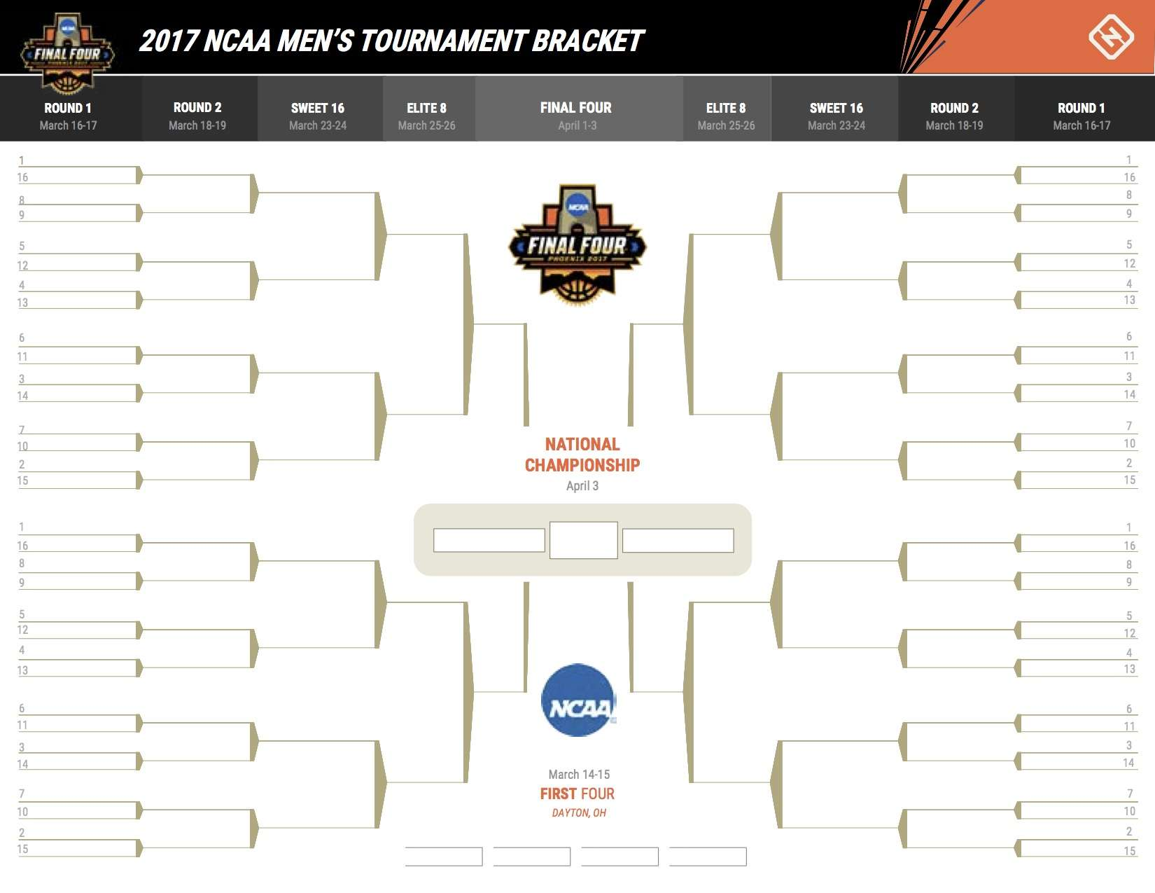 ncaa tournament 2017  printable march madness bracket
