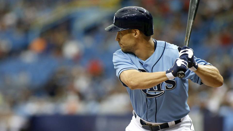 Daily Fantasy MLB Lineup Hitters To Buy Sell For Tuesday