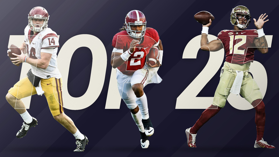 College Football 2018 Rankings Predictions 2018 - image 2