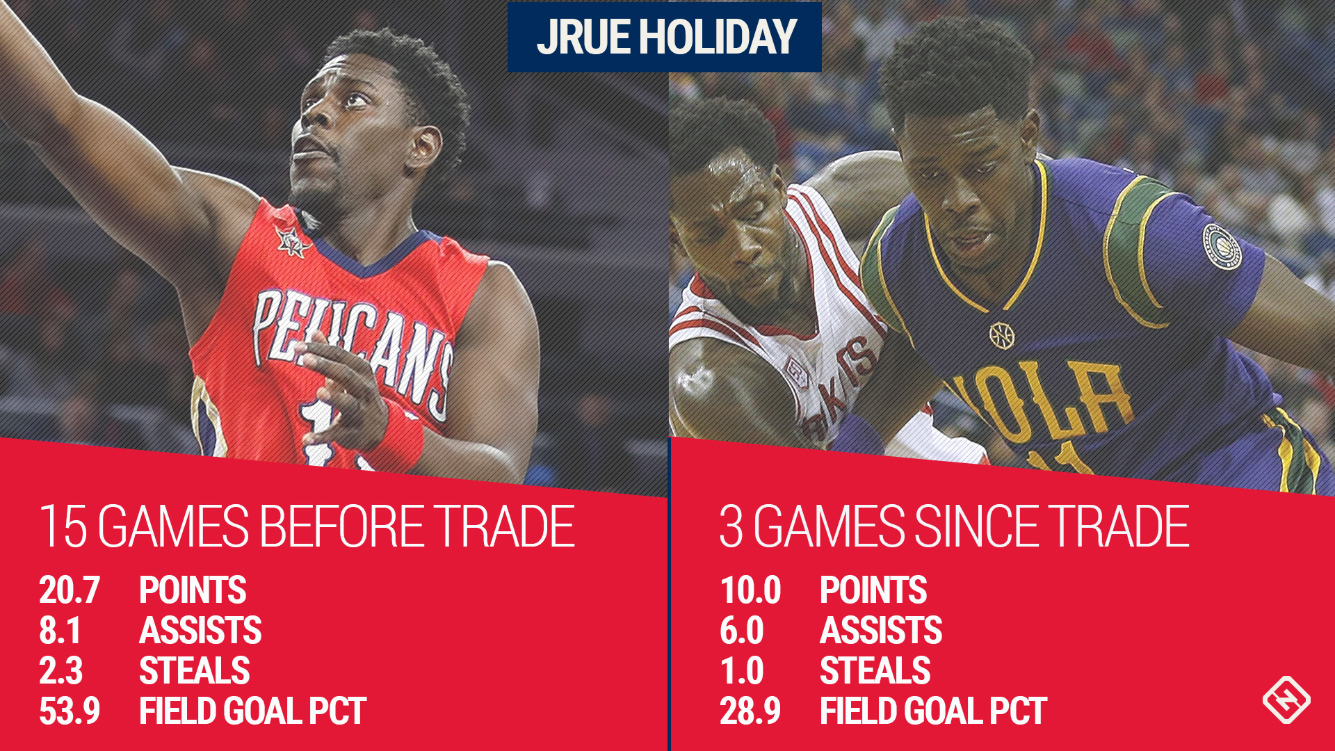 JRUE HOLIDAY BEFORE AFTER