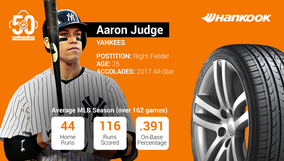 Aaron Judge Hankook Graphic