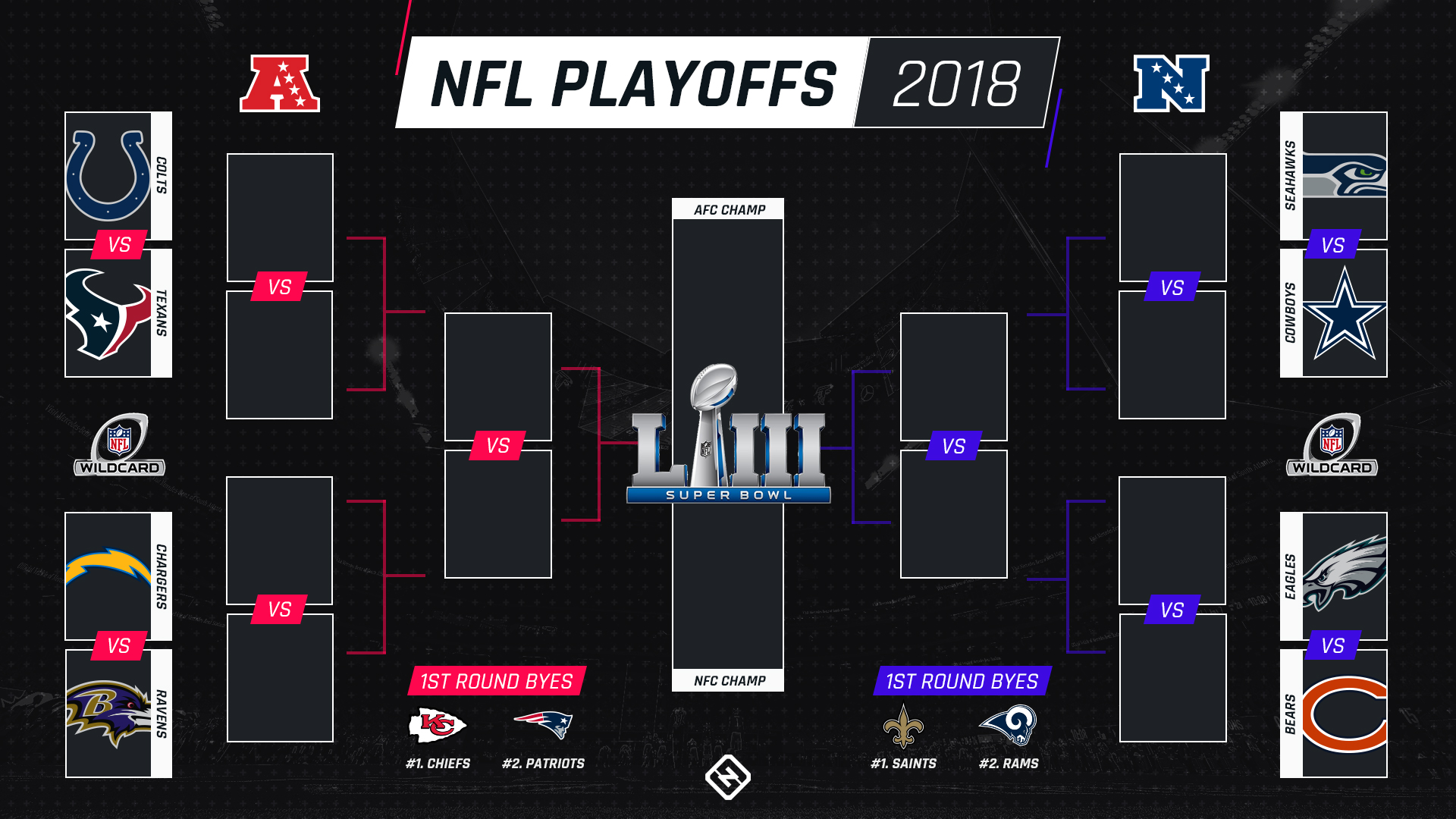 NFL playoff bracket: Chiefs get No. 1, Eagles, Ravens ...