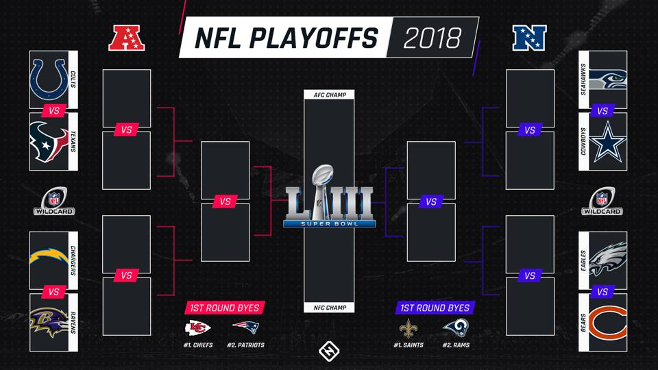 Nfl Playoff Bracket Chiefs Get No 1 Eagles Ravens Colts Win To