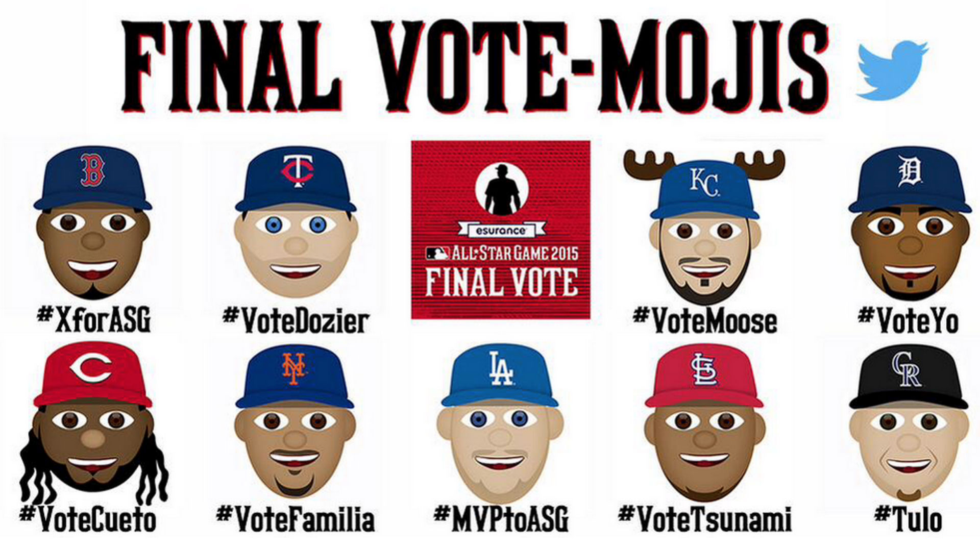 MLB All-Star Game 2015: Final vote gets awesome emojis on Twitter | MLB |  Sporting News