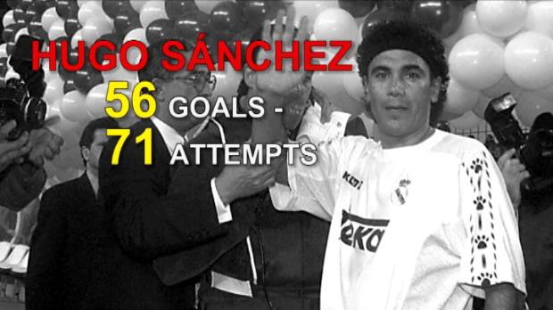 كرة قدم: الدوري الإسباني: رونالدو- ملك ركلات الجزاء في الليغا