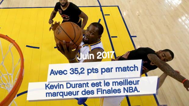 Basket : NBA - L'année mémorable de Kevin Durant !