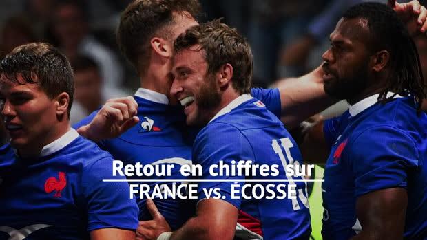 Rugby :  XV de France - Retour sur l'écrasante victoire des Bleus contre l'Écosse