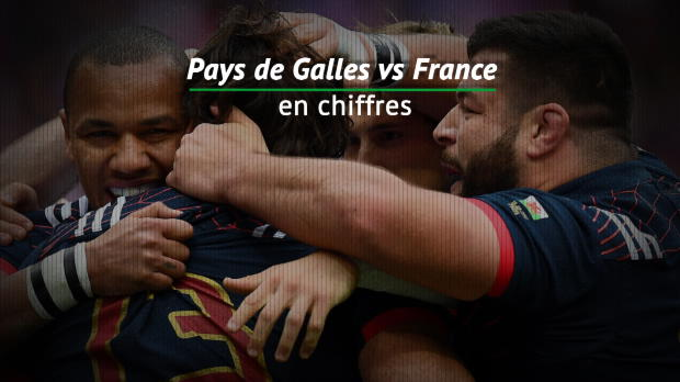 Six Nations : Six Nations - Pays de Galles vs France en chiffres