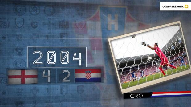 Fünf Fakten nach Tschechien gegen Kroatien