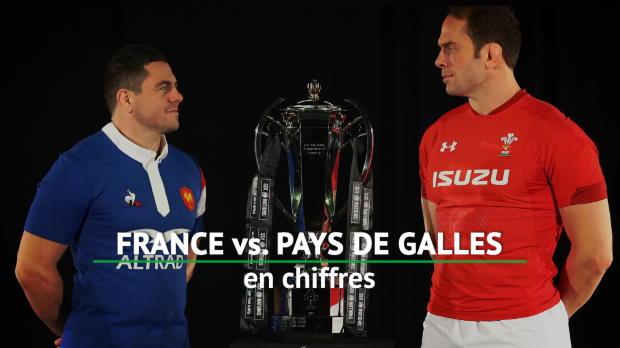VI Nations - France vs. Pays de Galles en chiffres