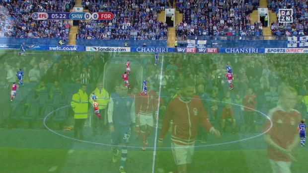 Sheffield Wednesday - Nottingham Forrest