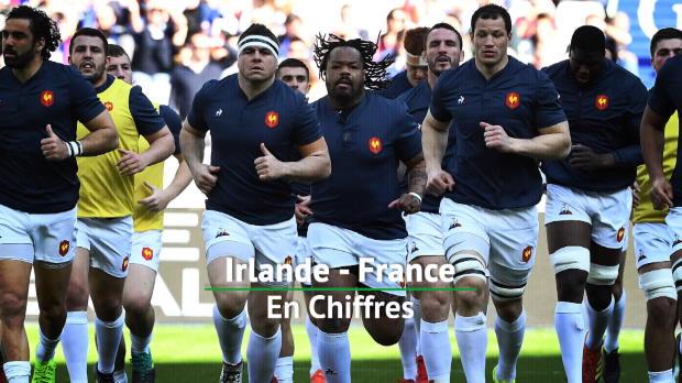VI Nations : VI Nations - Irlande vs. France en chiffres