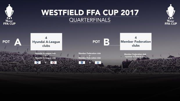 Westfield FFA Cup Quarter-Final draw