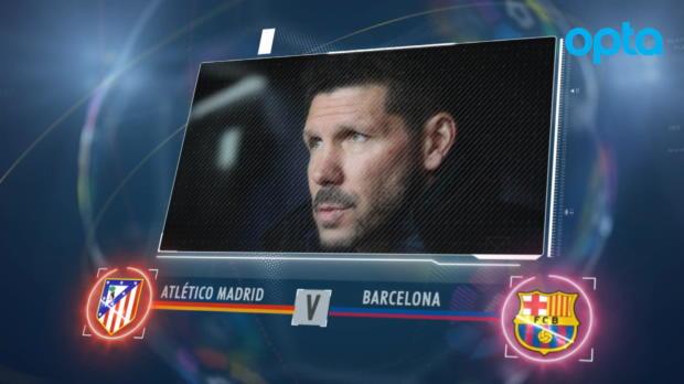 Topspiel im Fokus: Atletico vs. Barcelona