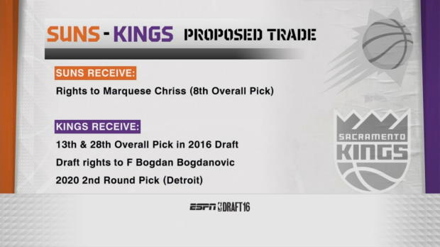 The Phoenix Suns Select Georgios Papagiannis With 13th Pick of 2016 NBA Draft