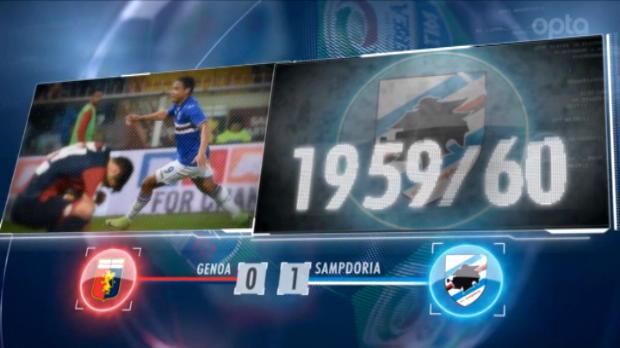 كرة قدم: الدوري الإيطالي: خمس حقائق ملفتة للنظر