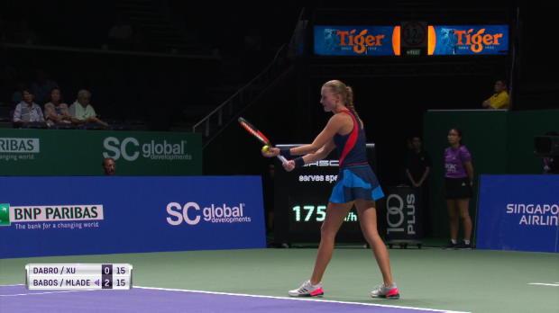 : Masters - Mladenovic et Babos en demi-finale