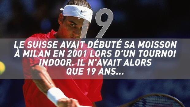 : Dubaï - Federer, le pur 100