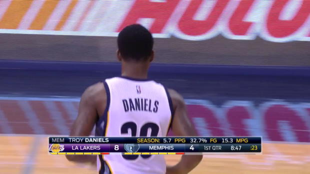 WSC: Troy Daniels scores 31 points in win over the Lakers