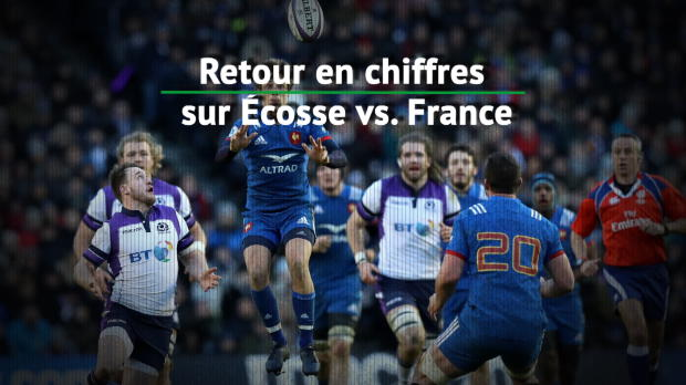 Six Nations : Six Nations - Retour en chiffres sur Écosse vs. France