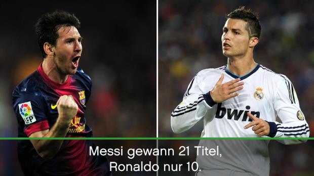 Die größten Rivalitäten im Sport