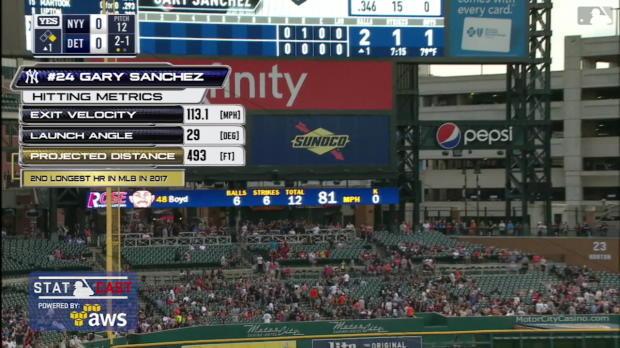 Statcast: Sanchez schlägt 493-Fuß-Bombe