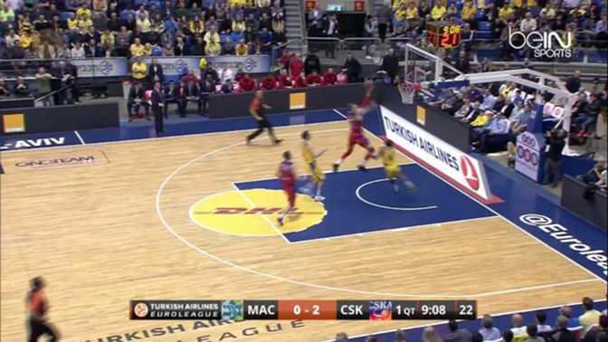 EL : Maccabi 61-84 CSKA Moscou
