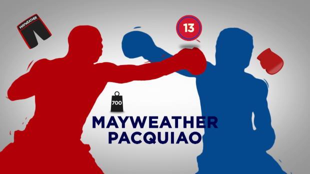 Boxen: May vs. Pac: Der Vorbereitungswahnsinn