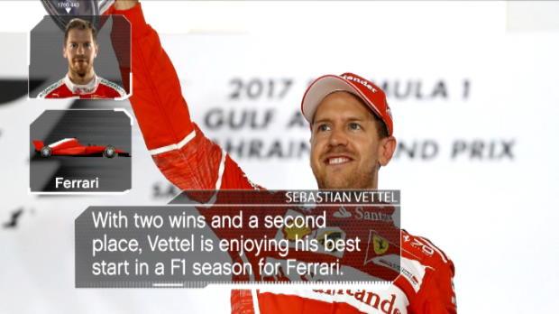 محرّكات: فورمولا واحد: أضواء قبيل انطلاق سباق جائزة روسيا الكبرى