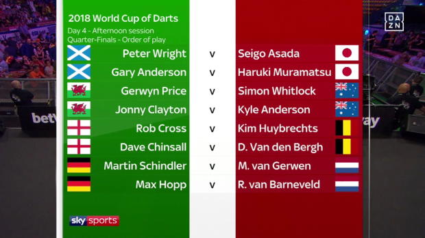 PDC World Cup of Darts Tag 4 Session 1