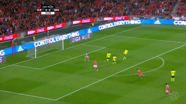 Benfica schießt sich warm für den FC Bayern