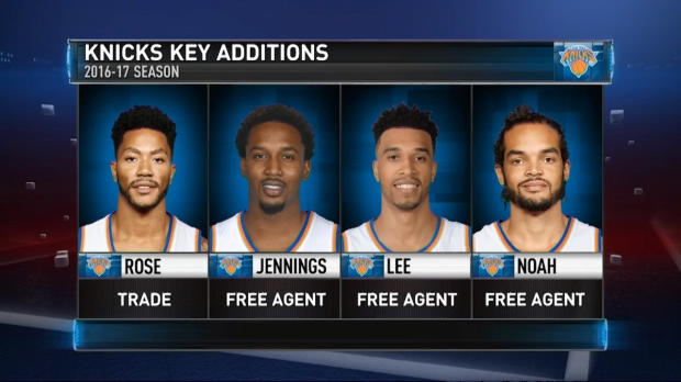 Knicks Key Additions