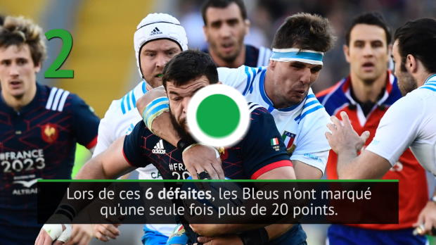 Six Nations : Six Nations - Ecosse - France en chiffres