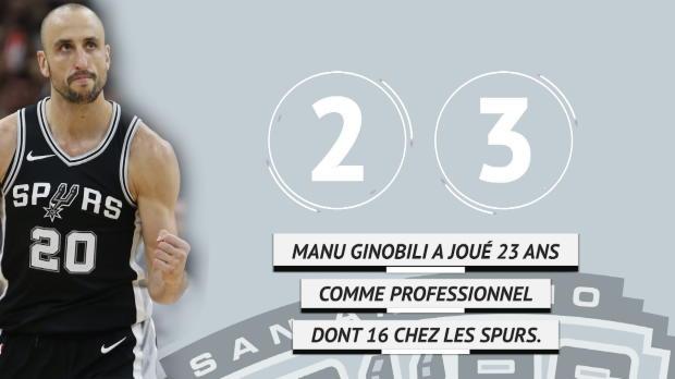 Basket : Spurs - Ginobili, une carrière en chiffres