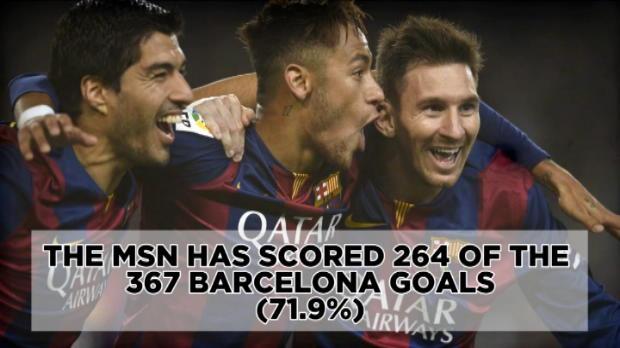 كرة قدم: الدوري الاسباني: الاحتفال السنوي لثلاثي برشلونة
