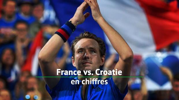 Basket : Finale - France vs. Croatie en chiffres