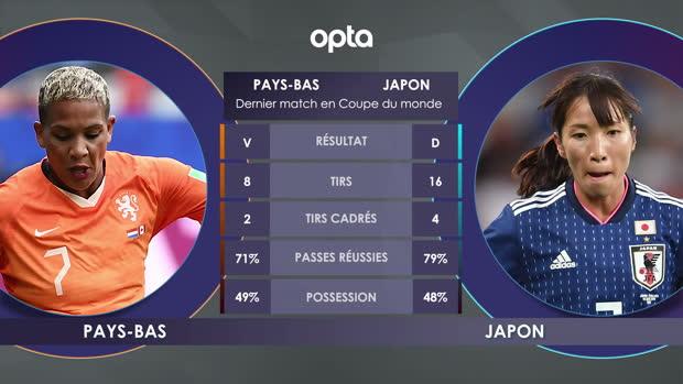 Face à Face - Pays-Bas vs. Japon