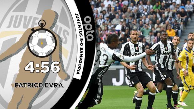 Fünf Fakten nach dem 38. Spieltag
