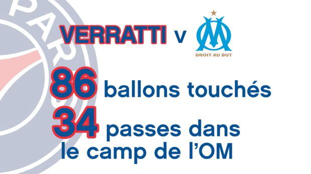 PSG - Verratti, droit au but !